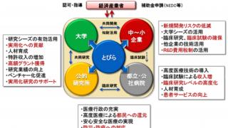 「とびら技術研究組合」の設立について