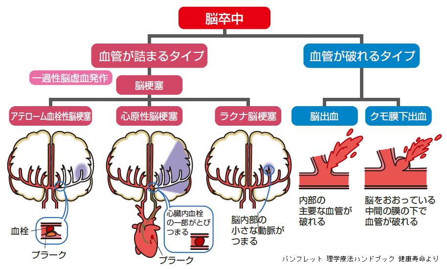 コラム小出(85)-図1